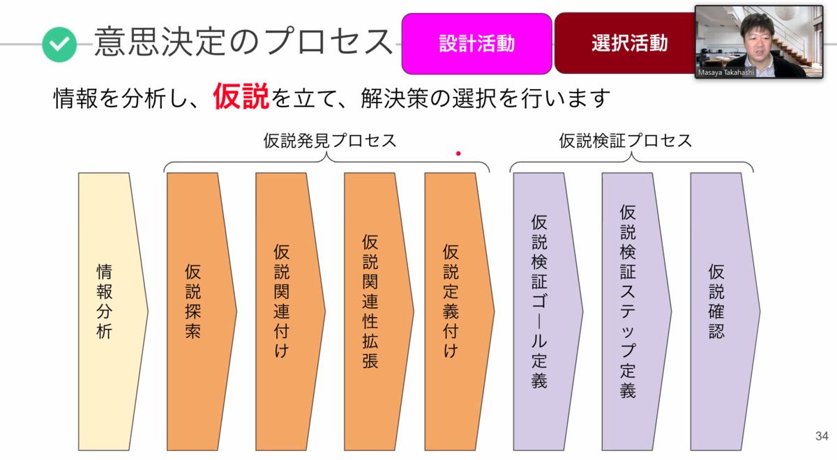 f:id:n_yamg:20210112200421p:plain