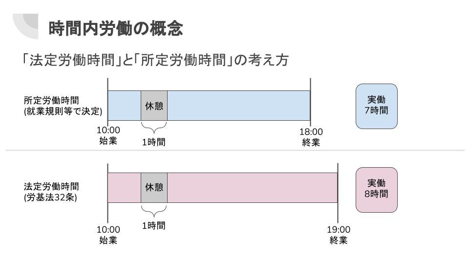 f:id:n_yamg:20210112204534j:plain