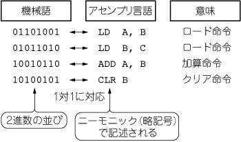 f:id:na-777:20160622215024p:plain