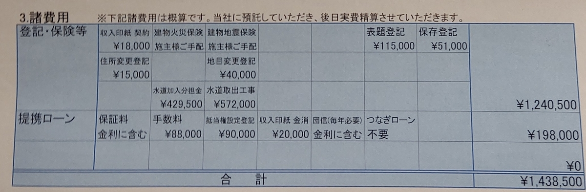 f:id:naatantantan:20210309144601j:plain