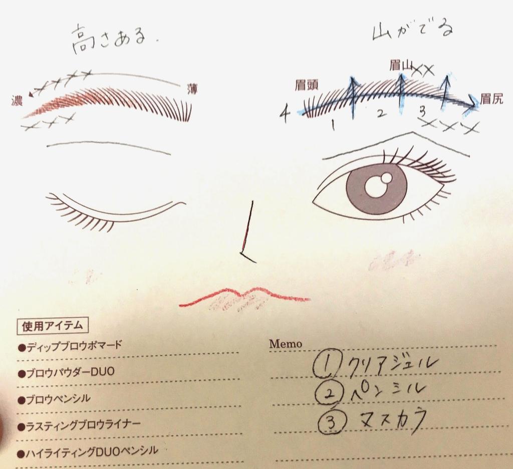 眉メイクの指示シート