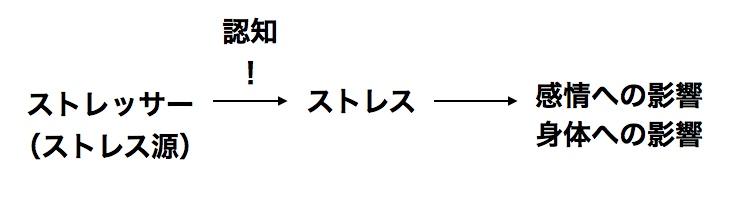 f:id:nabeshima-han:20160809233722j:plain