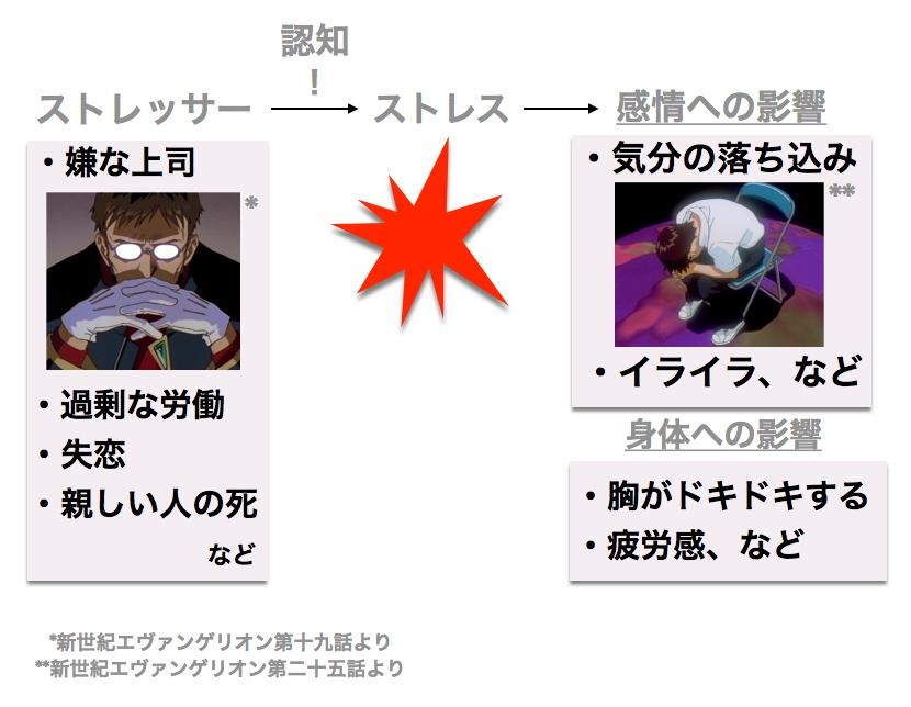 f:id:nabeshima-han:20160810000156j:plain