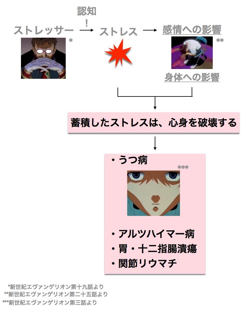 f:id:nabeshima-han:20160810193418j:plain