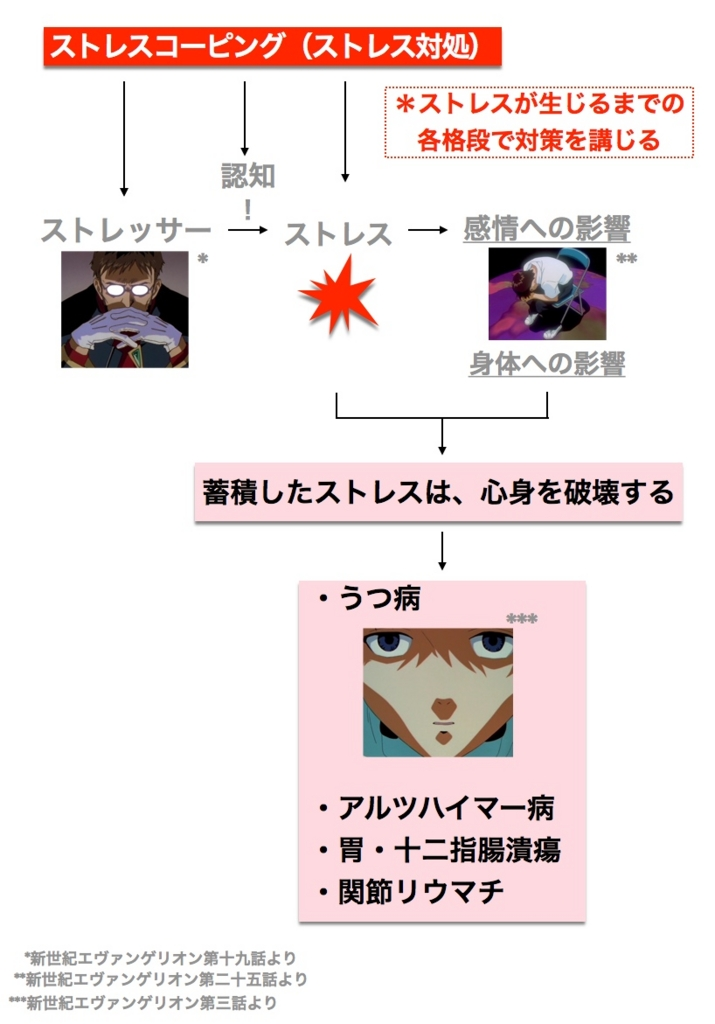 f:id:nabeshima-han:20160810200058j:plain