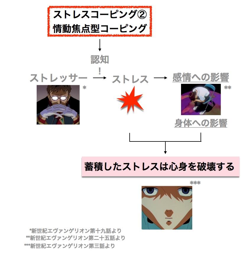 f:id:nabeshima-han:20160810200318j:plain