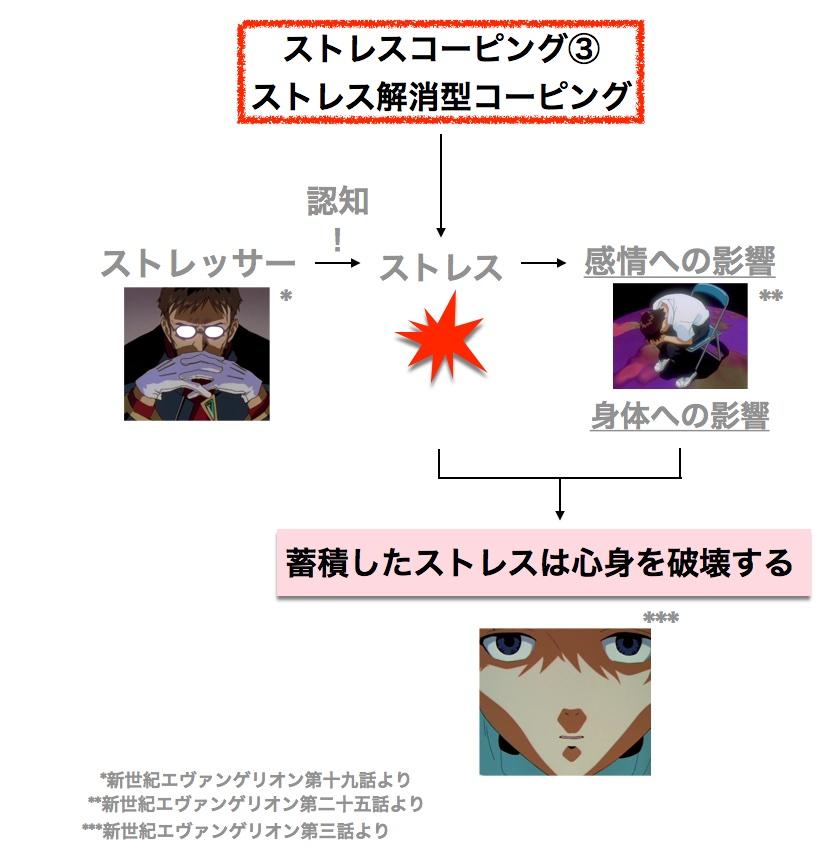 f:id:nabeshima-han:20160810200349j:plain