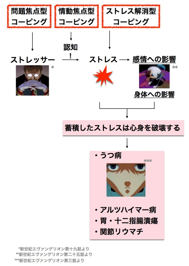 f:id:nabeshima-han:20160810200436j:plain