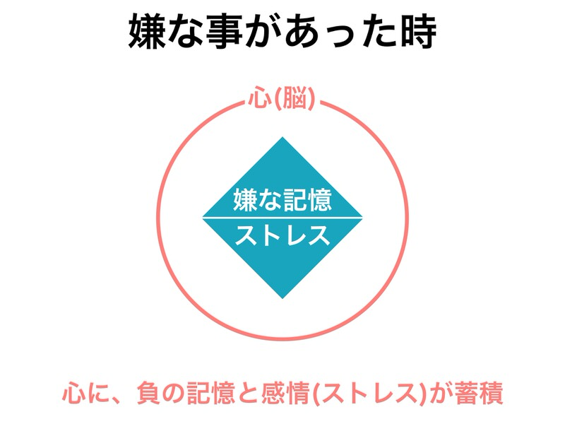 f:id:nabeshima-han:20180624164007j:plain