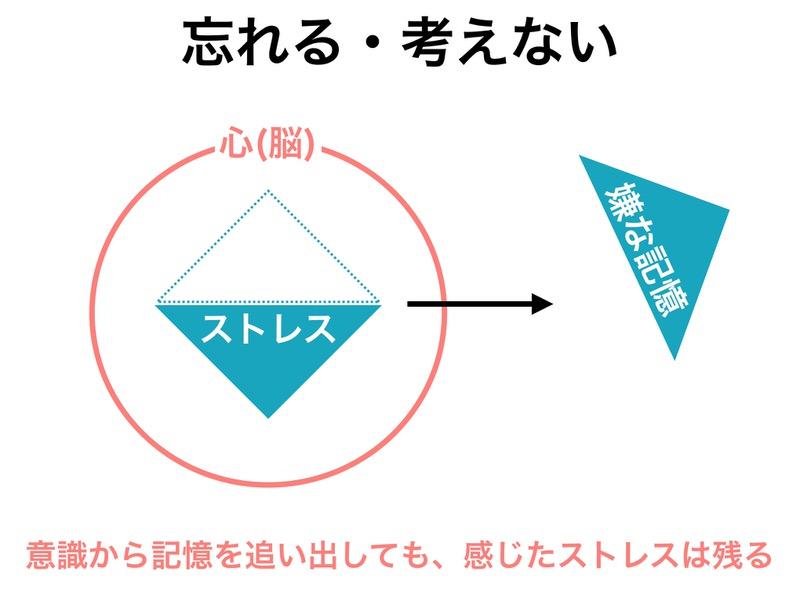f:id:nabeshima-han:20180624164033j:plain