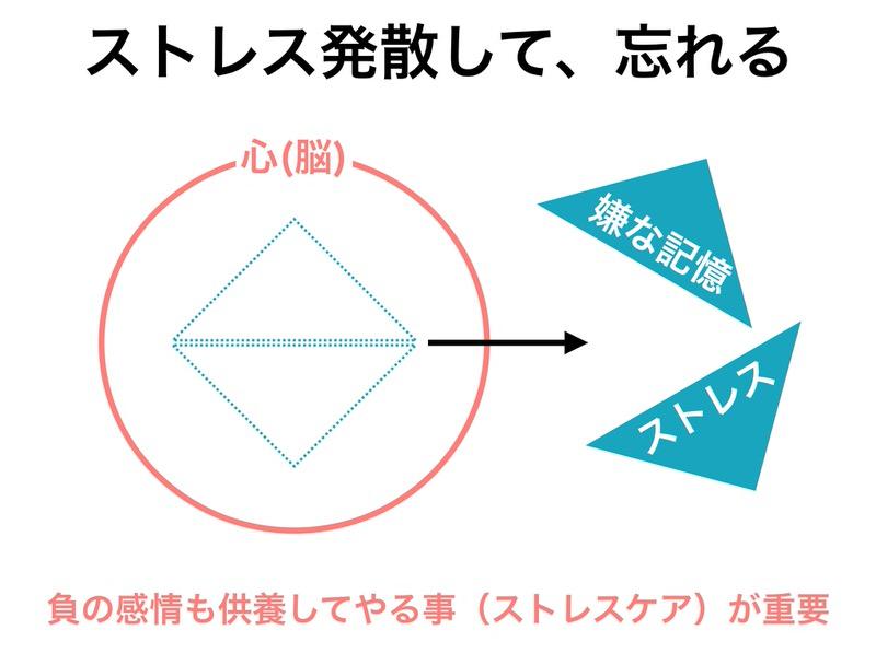 f:id:nabeshima-han:20180624164055j:plain
