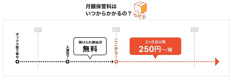 f:id:nabeshima-han:20181221155904j:plain