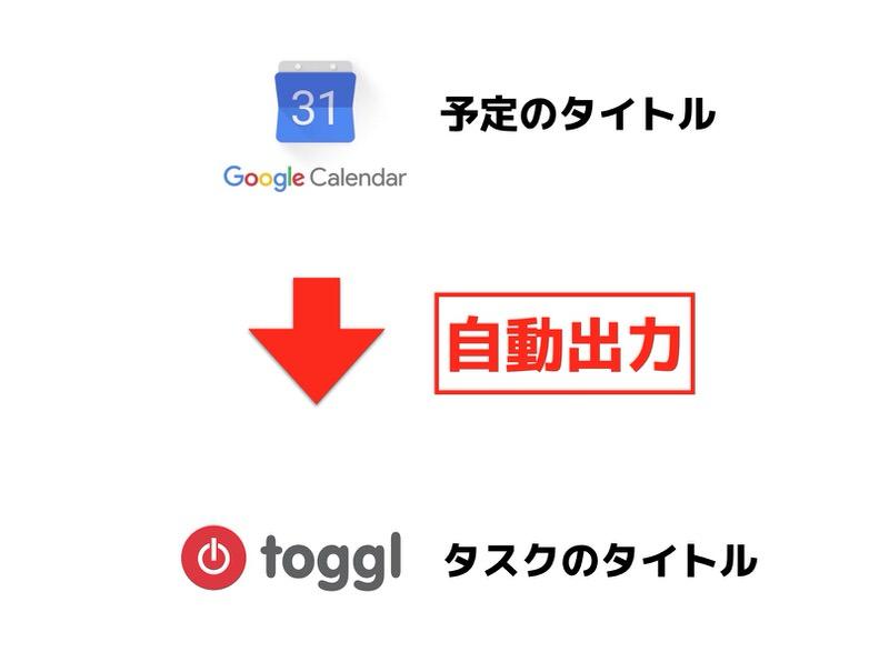 f:id:nabeshima-han:20190208142740j:plain