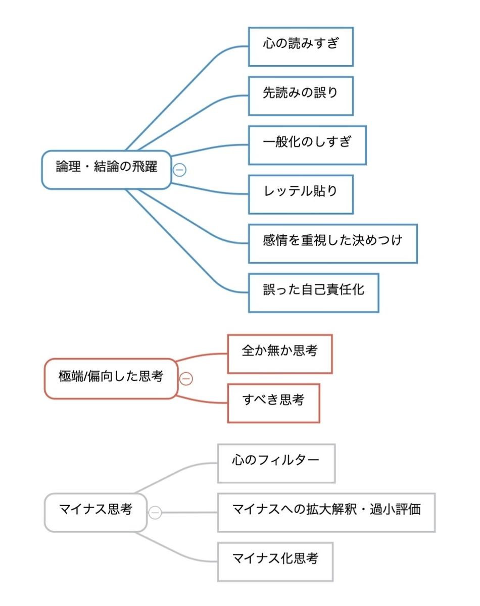 f:id:nabeshima-han:20190531092832j:plain