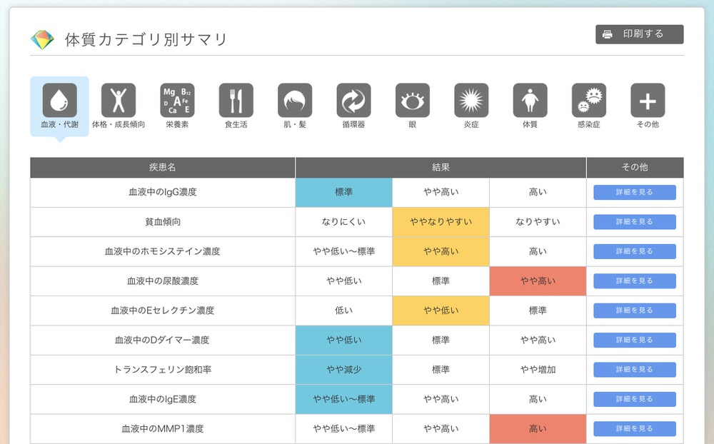 f:id:nabeshima-han:20190726120019j:plain