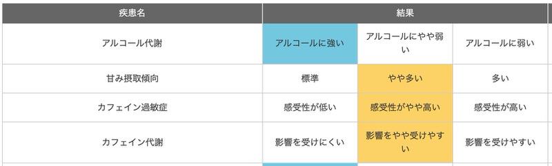 f:id:nabeshima-han:20191019122600j:plain
