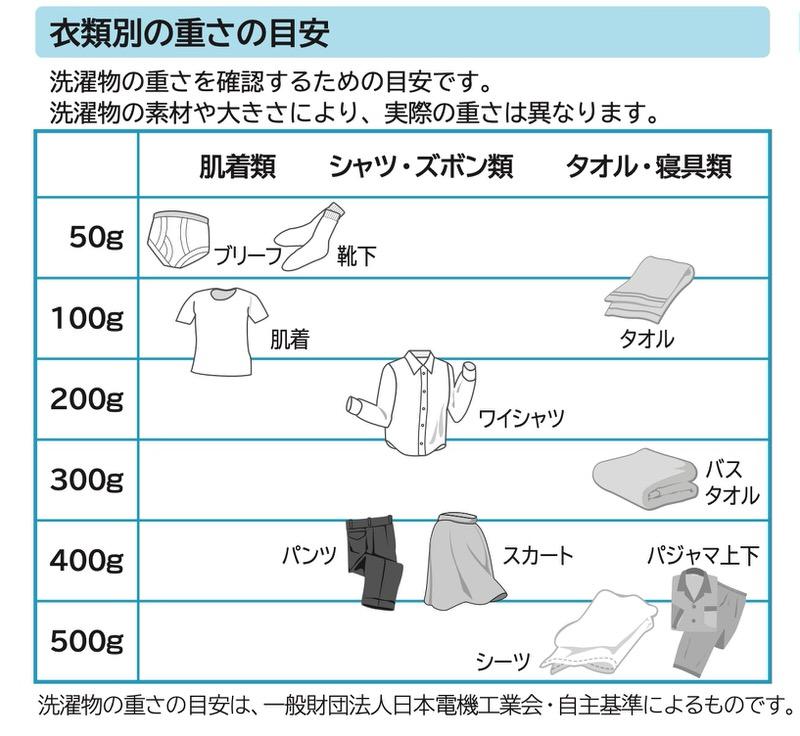 f:id:nabeshima-han:20200122132813j:plain