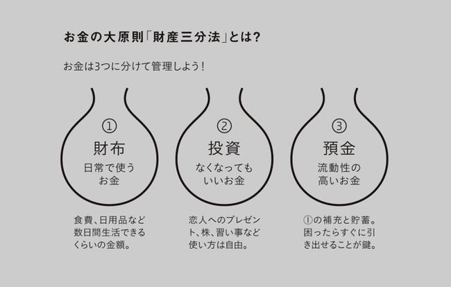 f:id:nabeshima-han:20210521164450j:plain