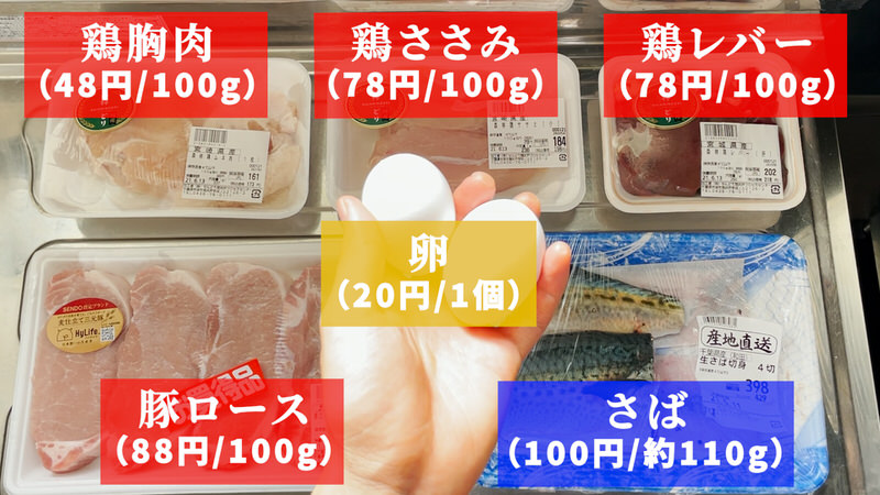 食材一覧:鶏むね肉、鶏ささみ、鶏レバー、豚ロース、鯖、卵