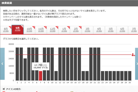 JMBdiary_tokyo-guam2019.9
