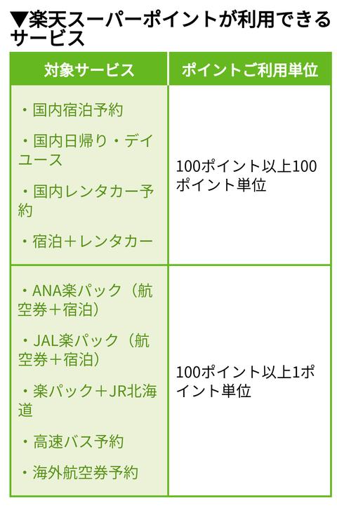 f:id:nabeyasukun:20200328001719p:plain