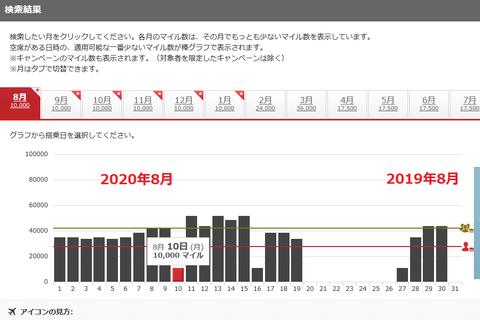 JMBdiary_tokyo-guam2020.8