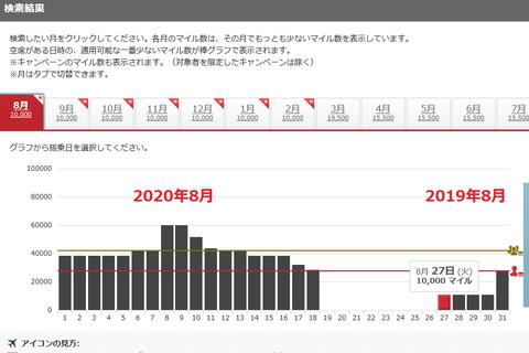 JMBdiary_guam-tokyo2020.8