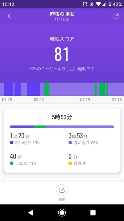 Mi Fitアプリ睡眠モニタリング画面