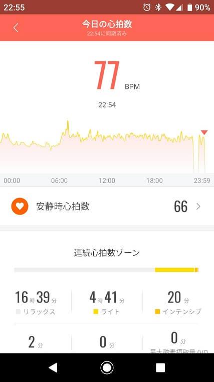 Mi Fitアプリ心拍数データ画面