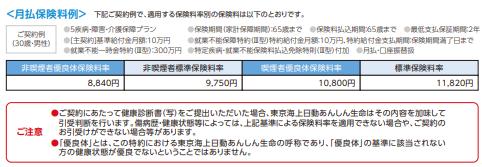f:id:nabeyasukun:20210211145537p:plain