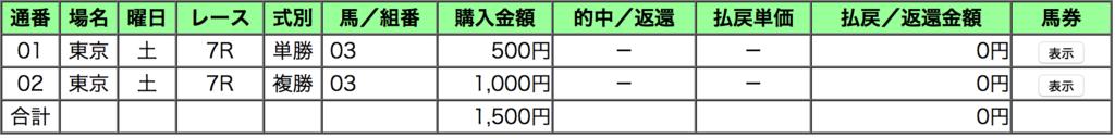 馬券結果_ナビ男競馬録