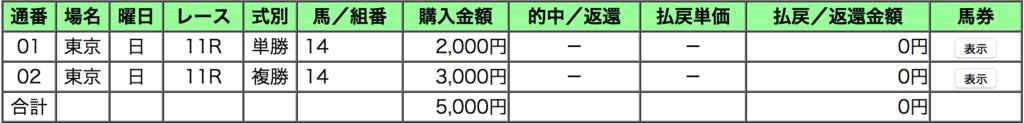 リスグラシュー_ナビ男の競馬録