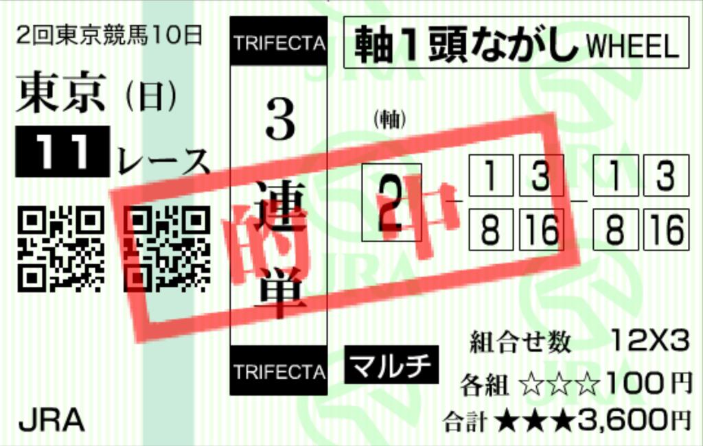 三連単_ナビ男の競馬録