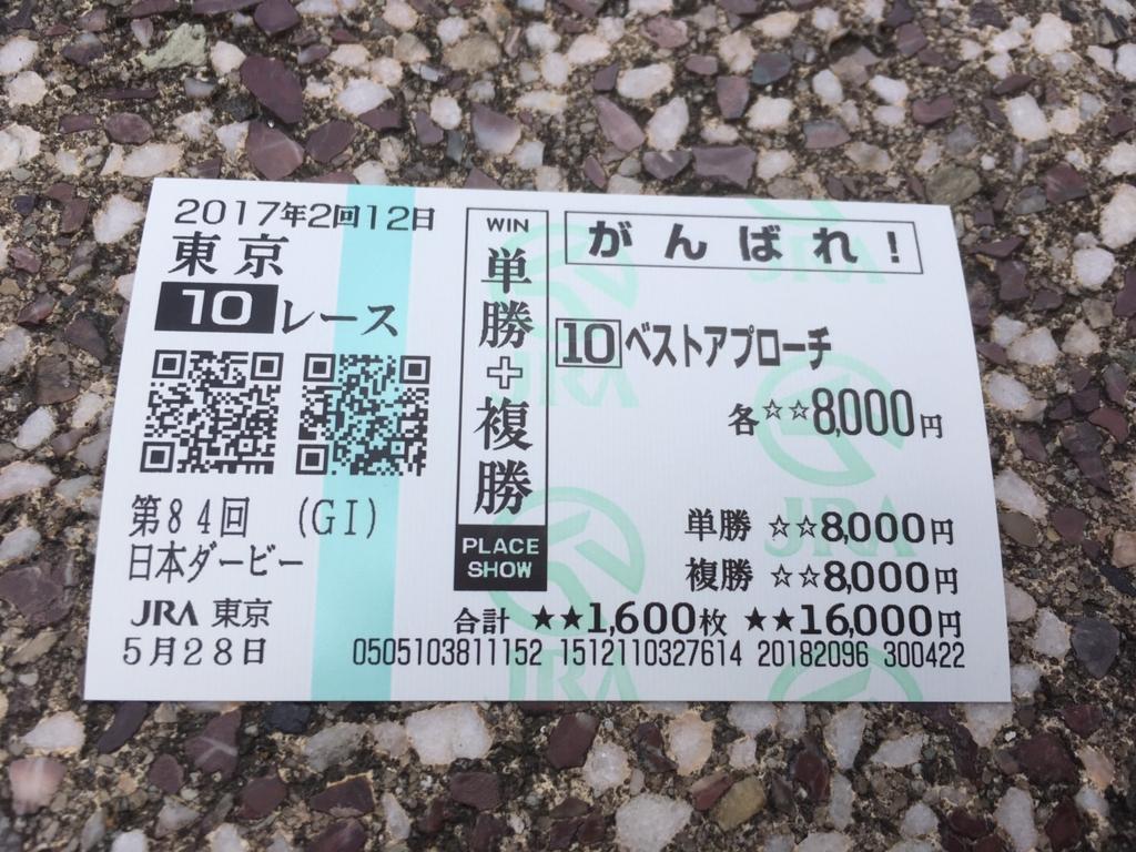 ベストアプローチ_ナビ男の競馬録