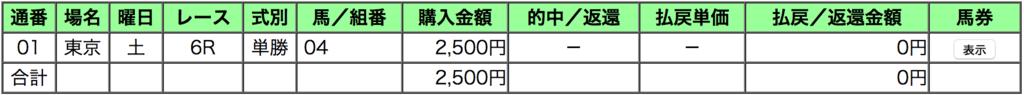 アンセム_ナビ男の競馬録