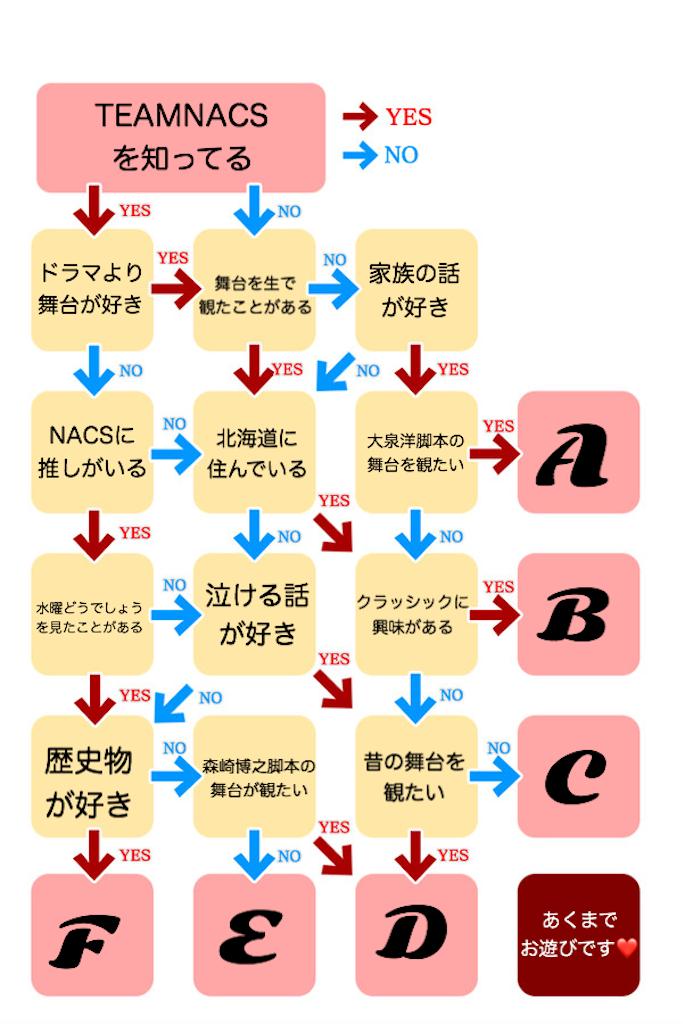 f:id:nacs8:20200104010132p:image