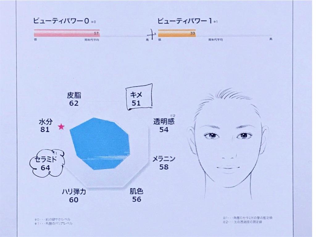 f:id:nadsukimikadsuki220:20170515214636j:image