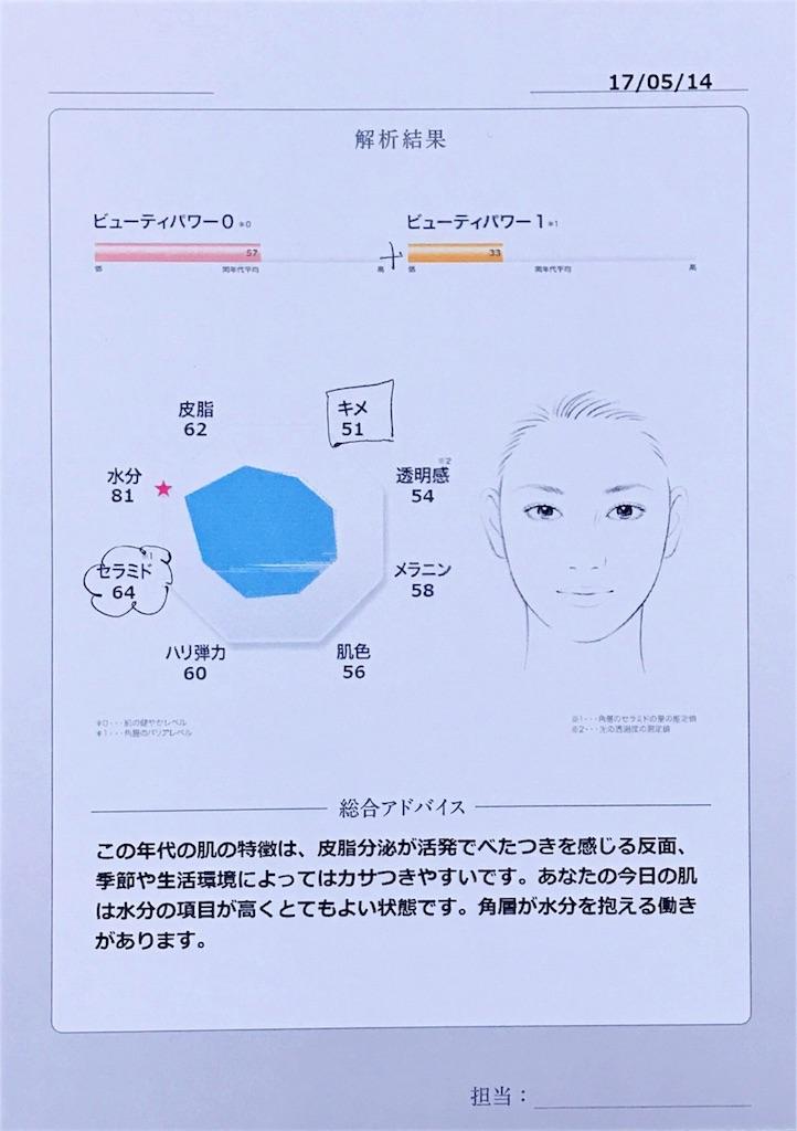 f:id:nadsukimikadsuki220:20170515215011j:image