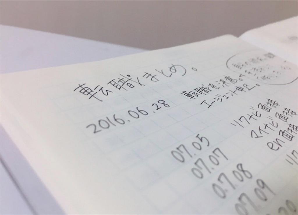 f:id:nadsukimikadsuki220:20170622091623j:image