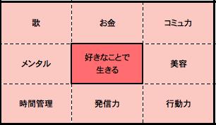 f:id:nadsukimikadsuki220:20180106024153p:plain