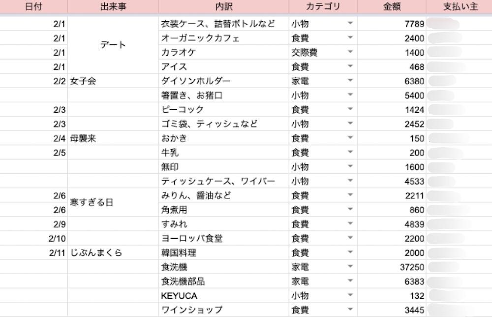 f:id:nadsukimikadsuki220:20200603154210j:plain