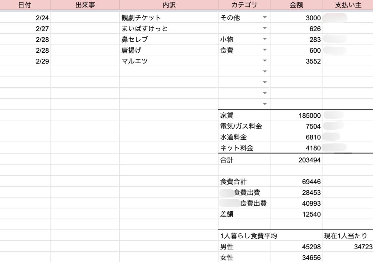 f:id:nadsukimikadsuki220:20200603160626p:plain