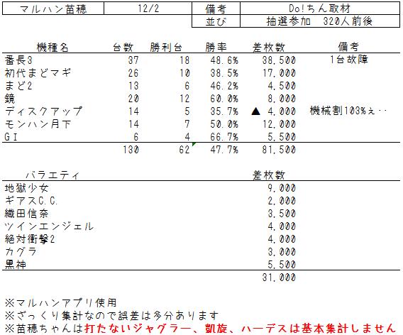 f:id:naebo:20181221215712p:plain