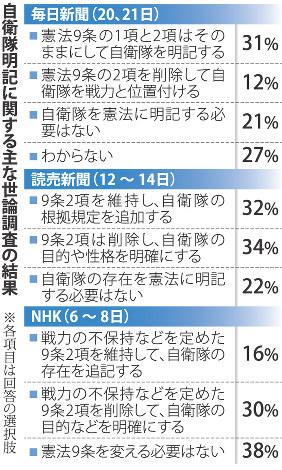 f:id:naga-aya-omiya:20180126103411j:plain