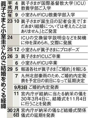 f:id:naga-aya-omiya:20180209142042j:plain