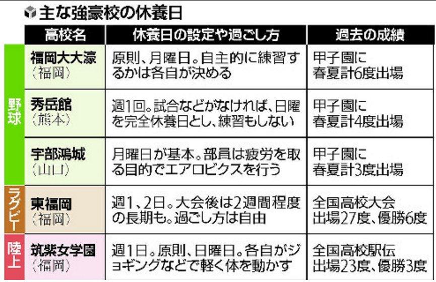f:id:naga-aya-omiya:20180224182239j:plain