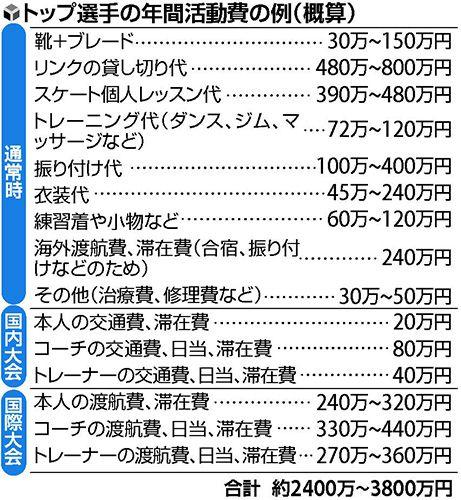 f:id:naga-aya-omiya:20180228174041j:plain