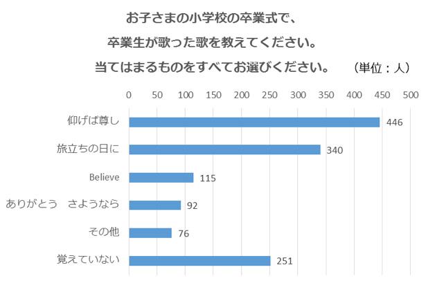 f:id:naga-aya-omiya:20180301165322j:plain