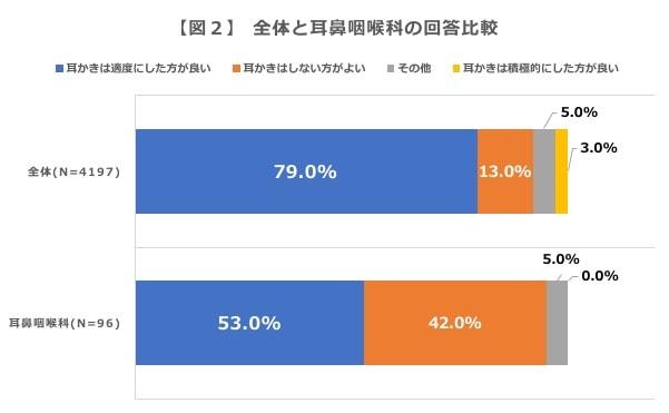f:id:naga-aya-omiya:20180330115824p:plain