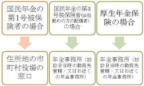 f:id:naga-aya-omiya:20180409113550j:plain